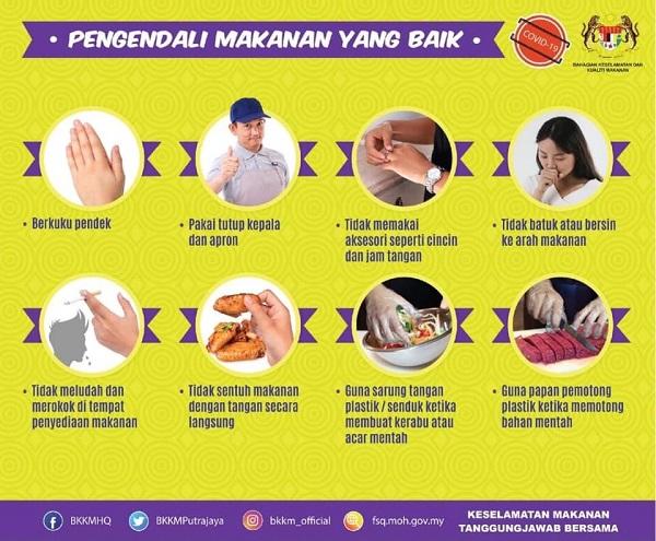 Bahagian Keselamatan Dan Kualiti Makanan Kementerian Kesihatan Malaysia